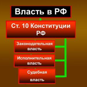 Органы власти Кировграда