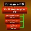 Органы власти в Кировграде